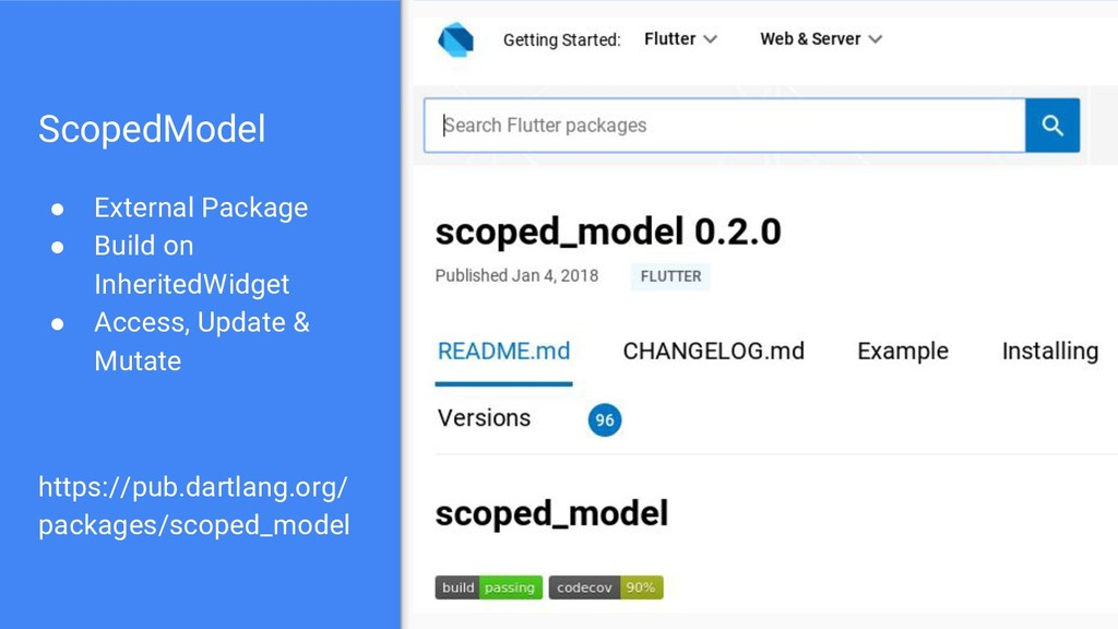 ScopedModel ● External Package ● Build on Inher...