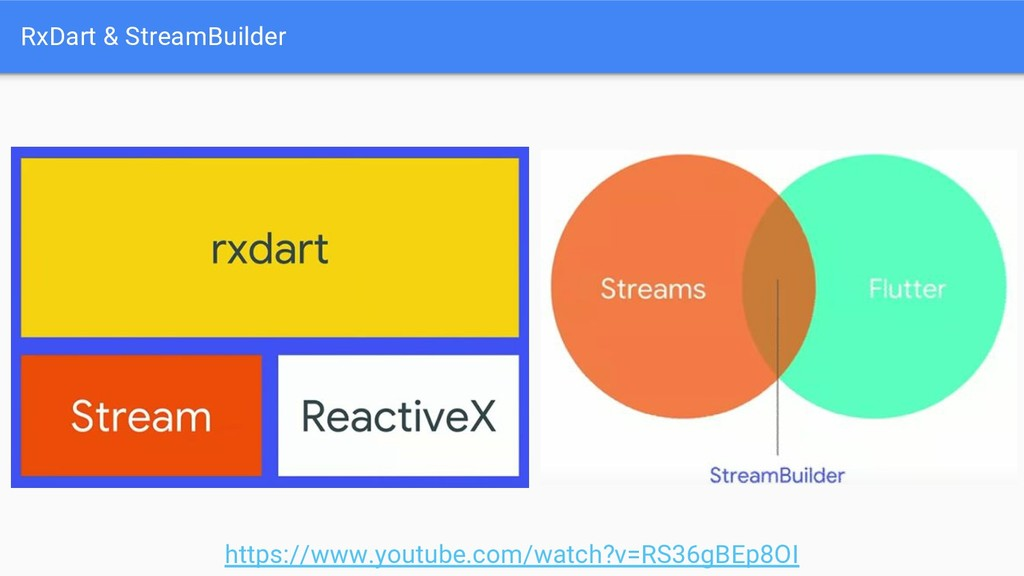 RxDart & StreamBuilder https://www.youtube.com/...