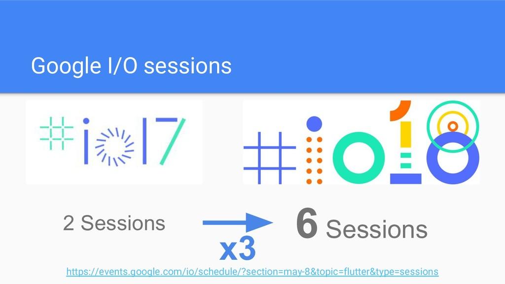 Google I/O sessions 2 Sessions 6 Sessions x3 ht...