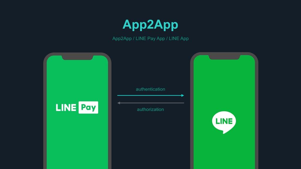 authentication authorization App2App App2App / ...