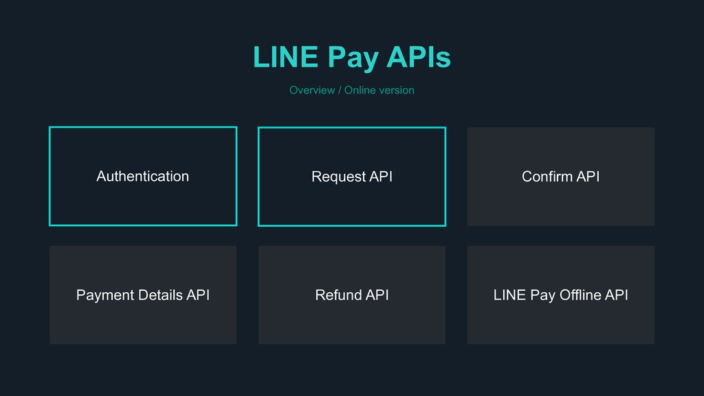 LINE Pay APIs Overview / Online version LINE Pa...