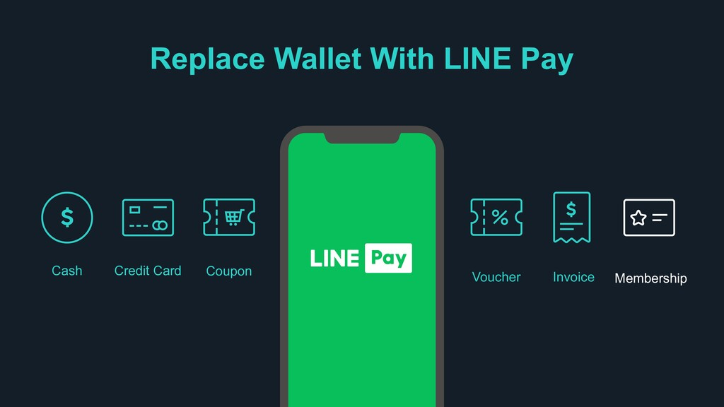 Replace Wallet With LINE Pay Cash Credit Card C...