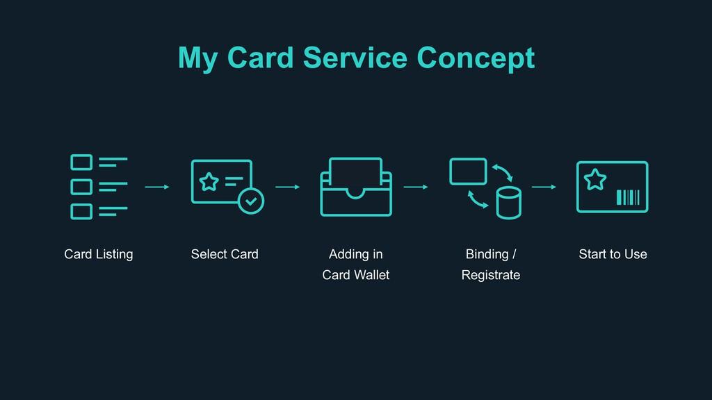 My Card Service Concept Card Listing Select Car...