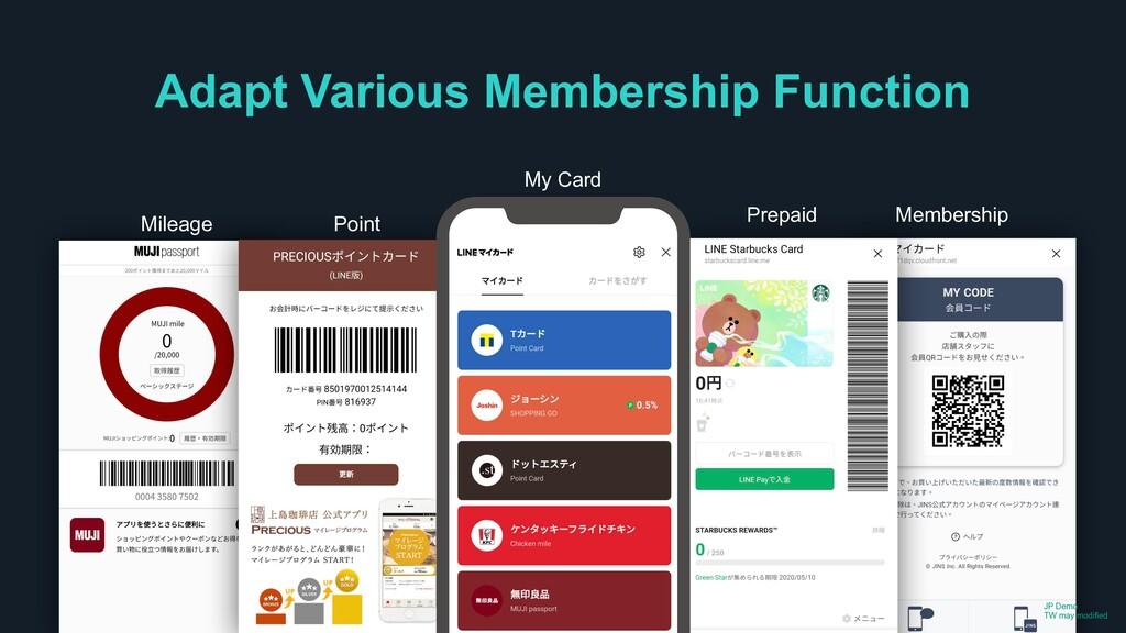 Adapt Various Membership Function My Card Milea...