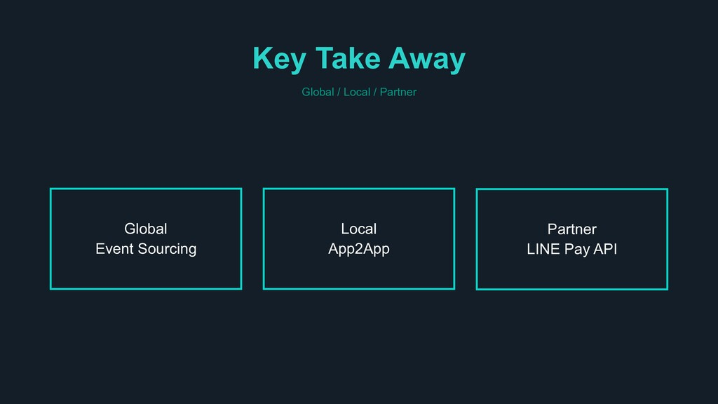Key Take Away Global / Local / Partner Local Ap...