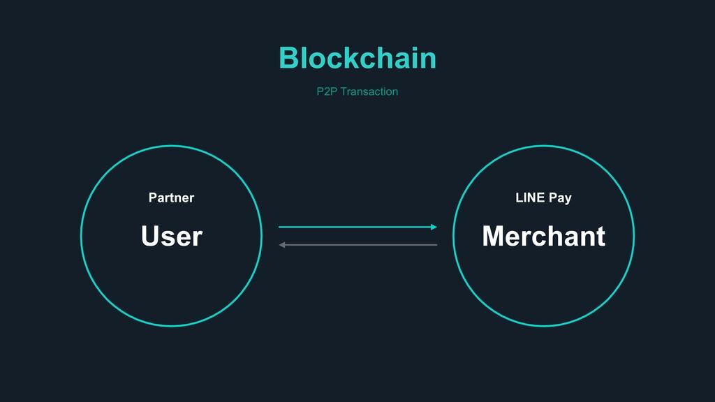 Blockchain P2P Transaction Partner User LINE Pa...