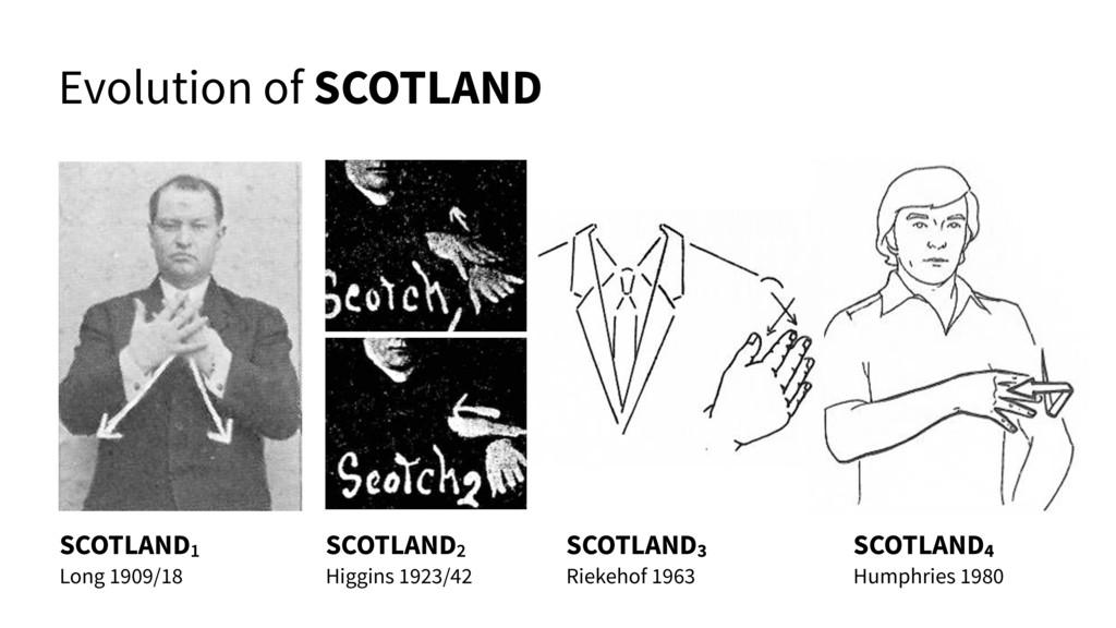 SCOTLAND4 Humphries 1980 Evolution of SCOTLAND ...
