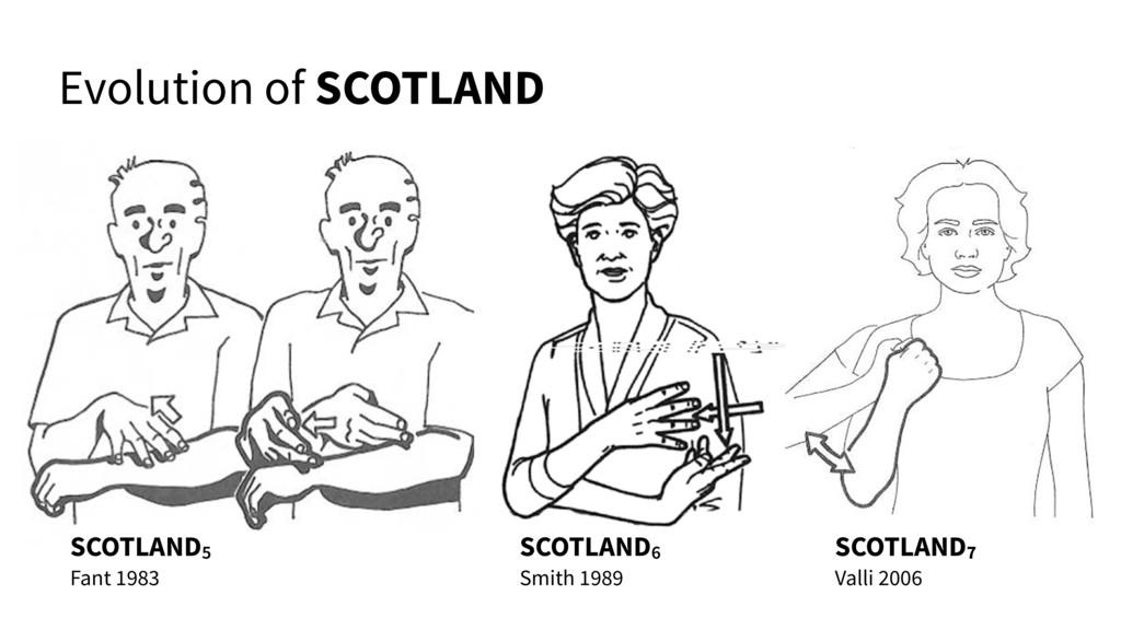 SCOTLAND7 Valli 2006 Evolution of SCOTLAND SCOT...