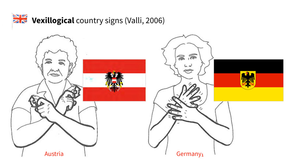 Vexillogical country signs (Valli, 2006) German...