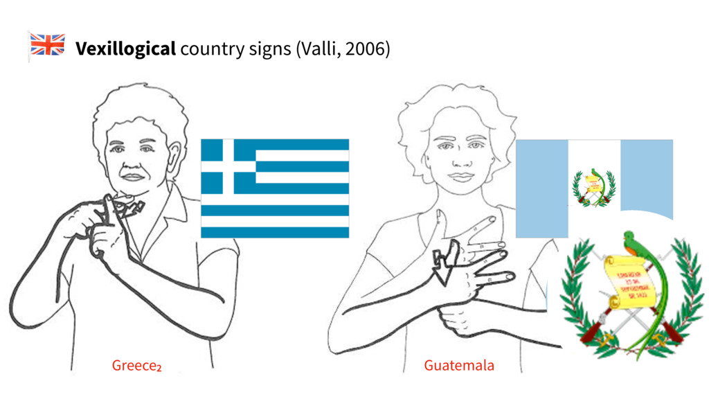 Vexillogical country signs (Valli, 2006) Guatem...