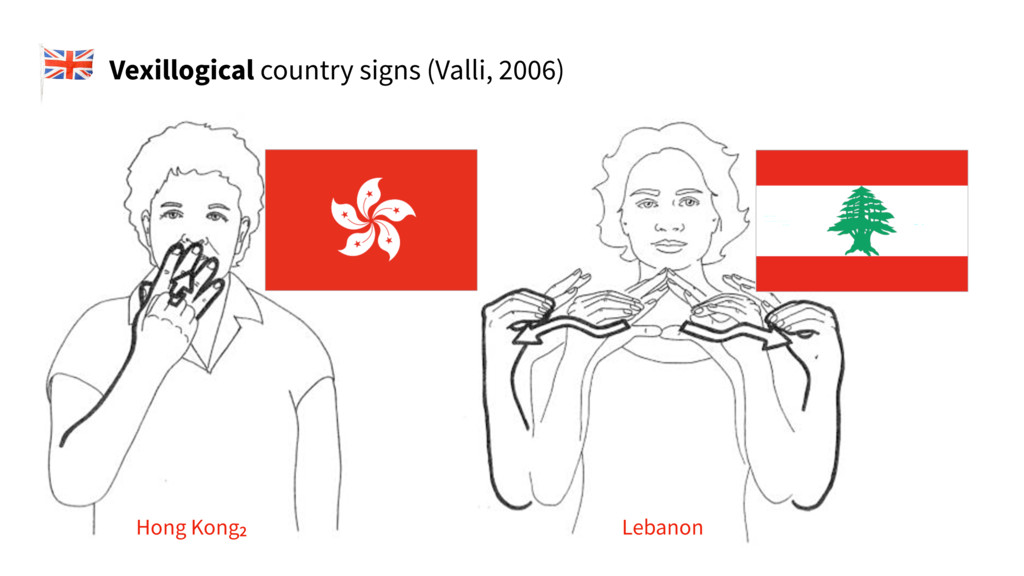 Vexillogical country signs (Valli, 2006) Lebano...