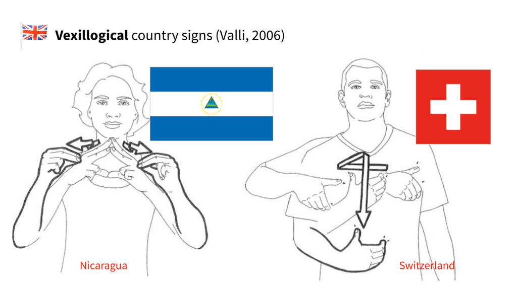 Vexillogical country signs (Valli, 2006) Switze...