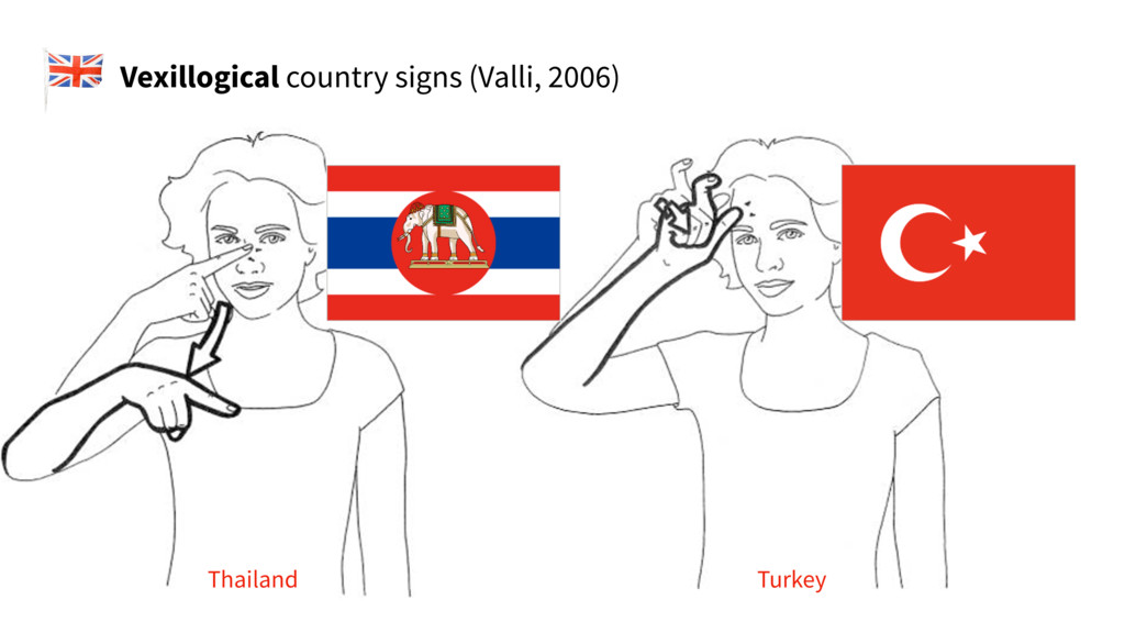 Vexillogical country signs (Valli, 2006) Turkey...