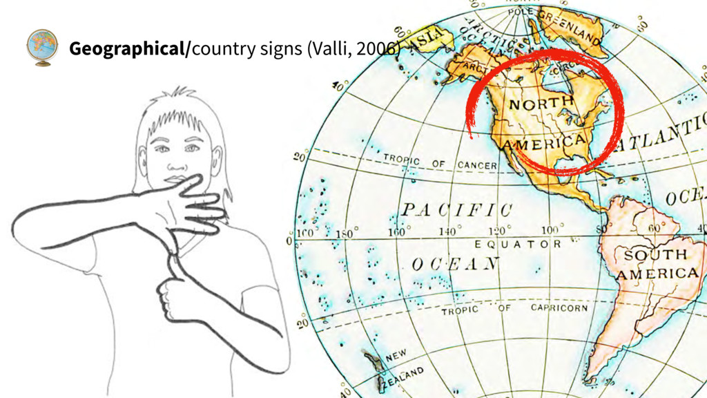 Geographical/country signs (Valli, 2006)