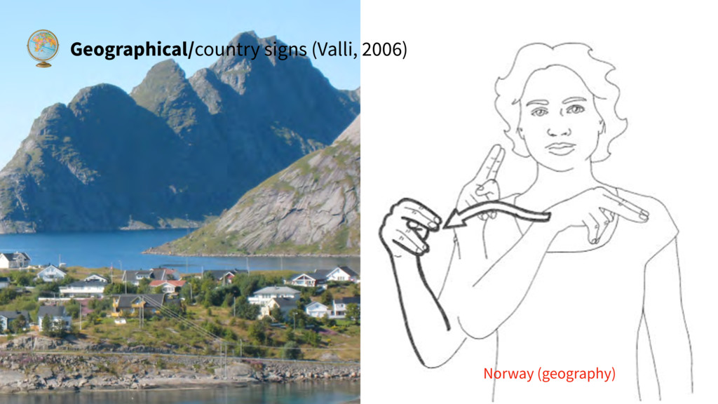 Geographical/country signs (Valli, 2006) Norway...