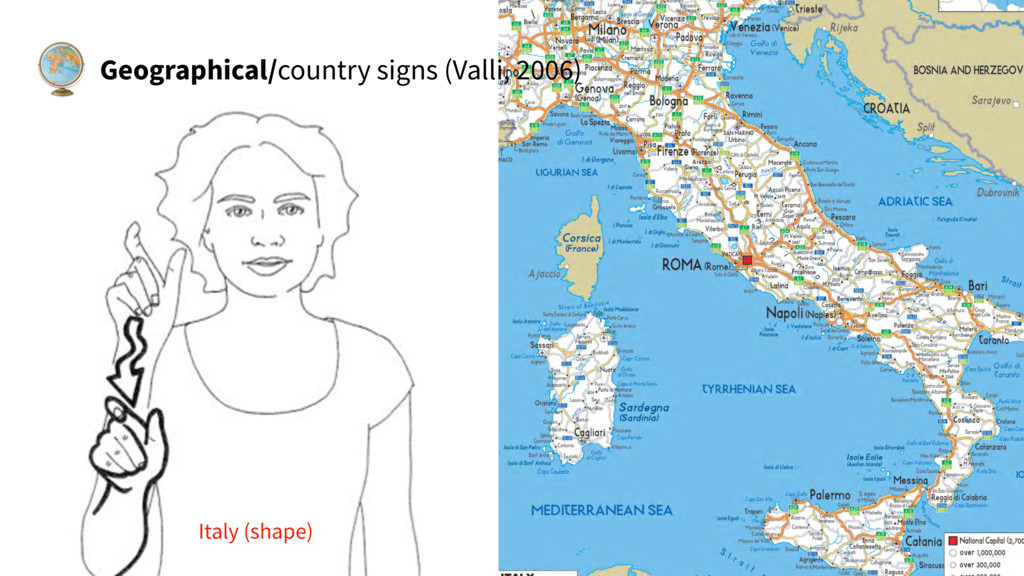 Geographical/country signs (Valli, 2006) Italy ...