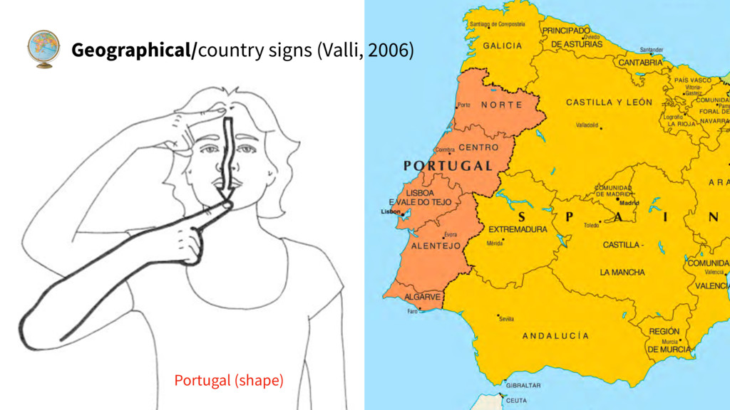 Geographical/country signs (Valli, 2006) Portug...