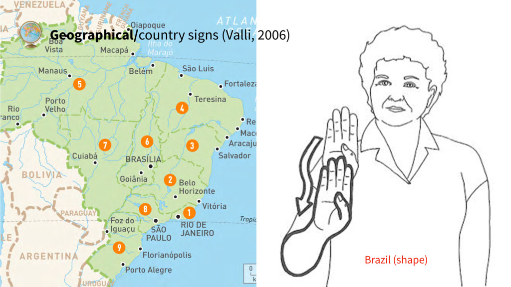 Geographical/country signs (Valli, 2006) Brazil...