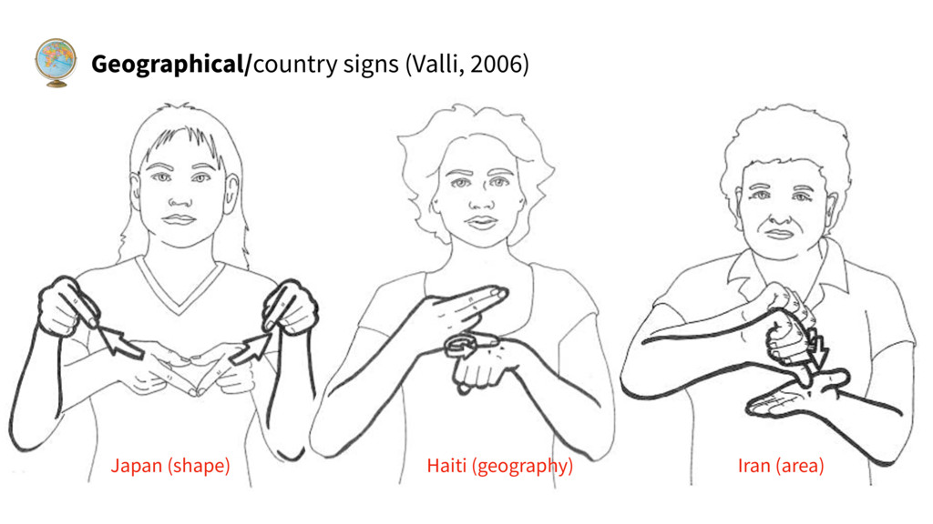 Geographical/country signs (Valli, 2006) Japan ...
