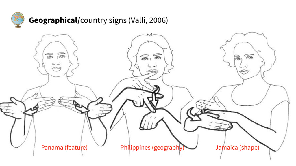 Philippines (geography) Geographical/country si...
