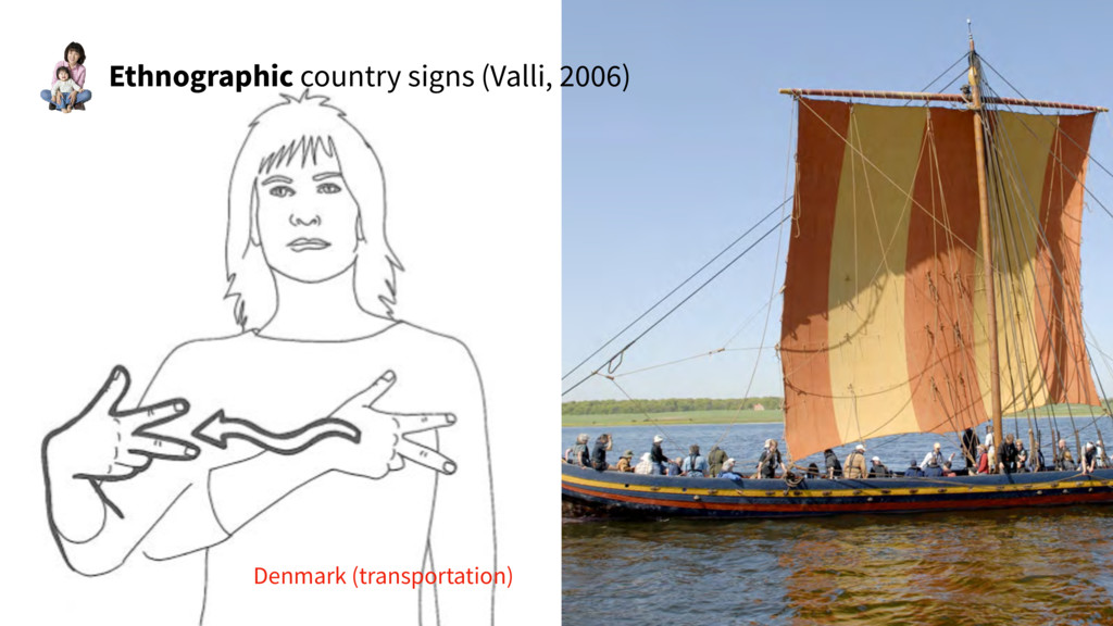 Ethnographic country signs (Valli, 2006) Denmar...