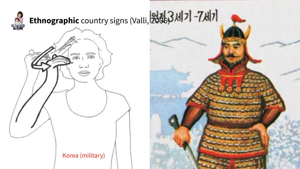 Ethnographic country signs (Valli, 2006) Korea ...