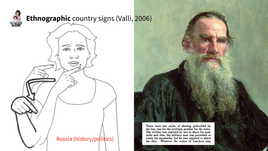 Ethnographic country signs (Valli, 2006) Russia...