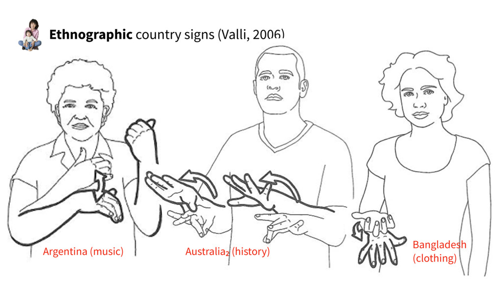 Ethnographic country signs (Valli, 2006) Argent...
