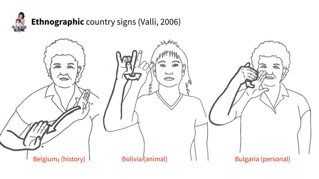 Ethnographic country signs (Valli, 2006) Belgiu...
