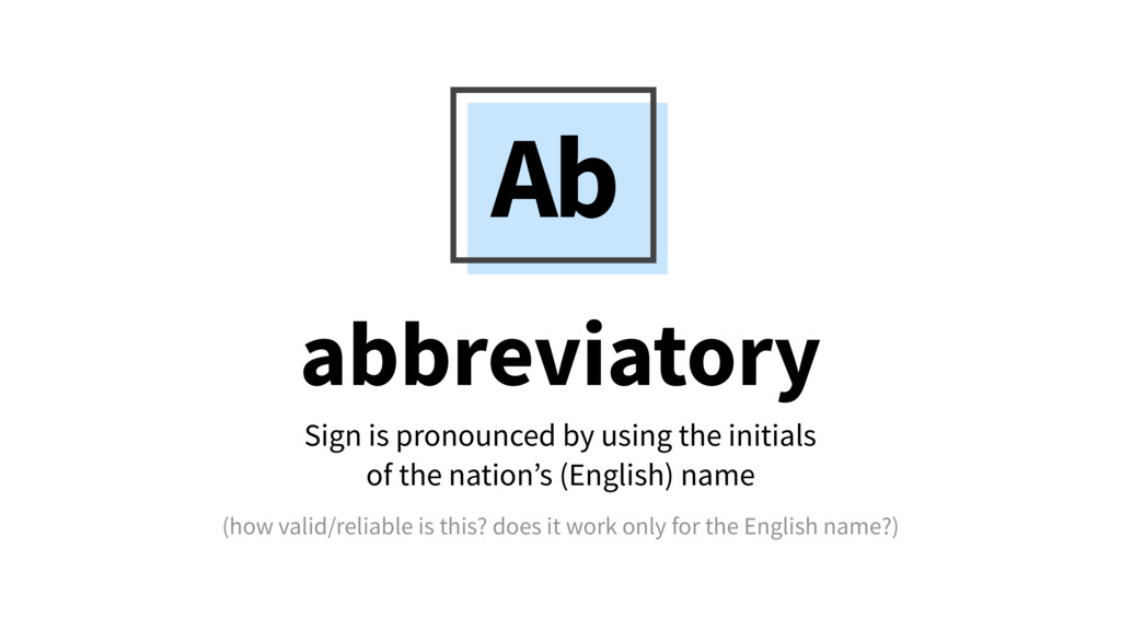 abbreviatory Sign is pronounced by using the in...