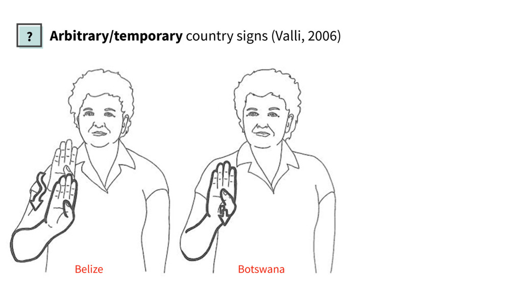 Belize Arbitrary/temporary country signs (Valli...