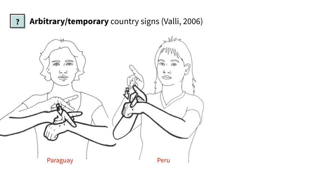 Paraguay Arbitrary/temporary country signs (Val...