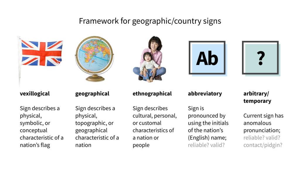 vexillogical Sign describes a physical, symboli...