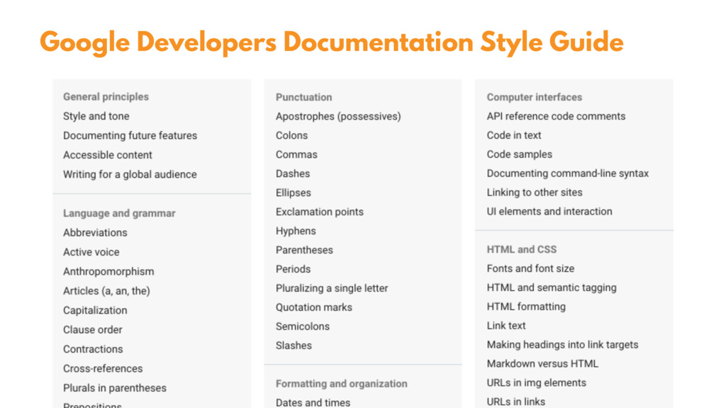 Google Developers Documentation Style Guide