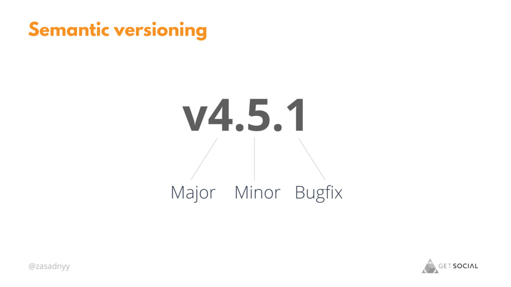 @zasadnyy Semantic versioning v4.5.1 Major Mino...