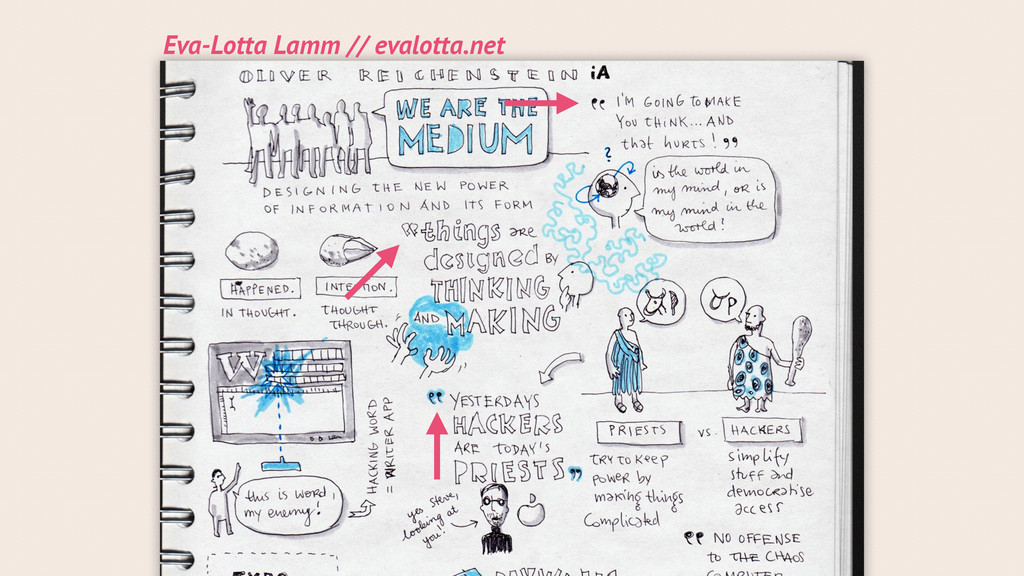 Eva-Lotta Lamm // evalotta.net