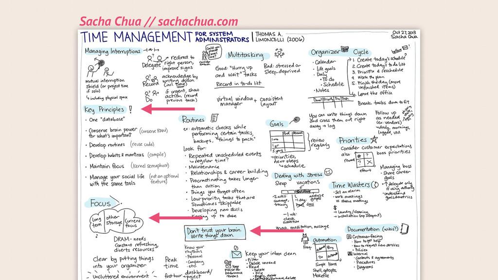 Sacha Chua // sachachua.com