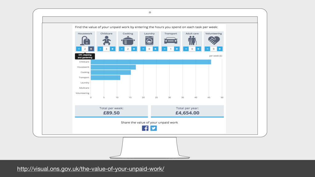 http://visual.ons.gov.uk/the-value-of-your-unpa...