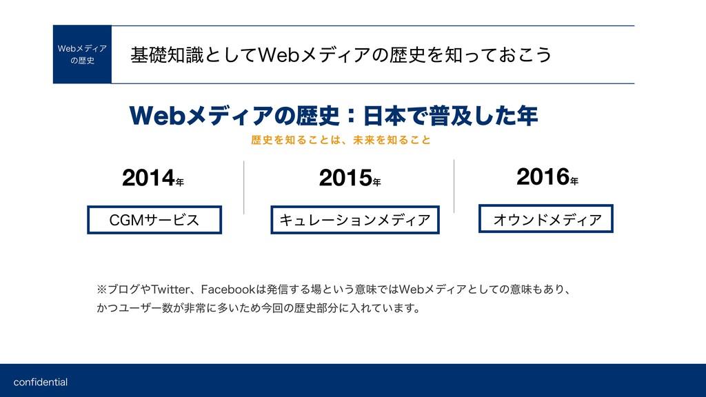 DPOGJEFOUJBM جૅࣝͱͯ͠8FCϝσΟΞͷྺΛ͓ͬͯ͜͏ 2014 $(....