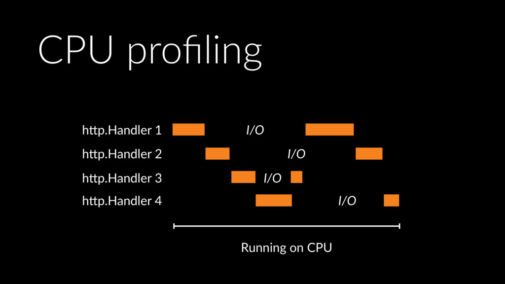 h>p.Handler 1 Running on CPU h>p.Handler 2 I/O ...