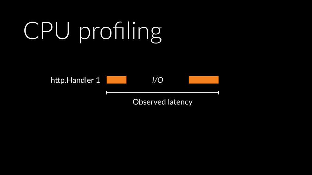 I/O Observed latency h>p.Handler 1 CPU profiling