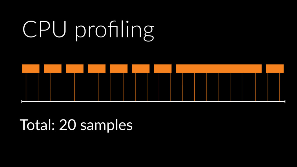 CPU profiling Total: 20 samples