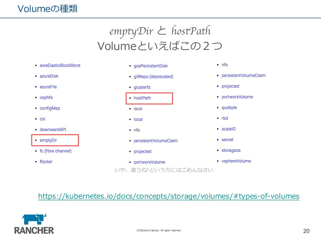 Volumeの種類 emptyDir と hostPath Volumeといえばこの2つ 20...