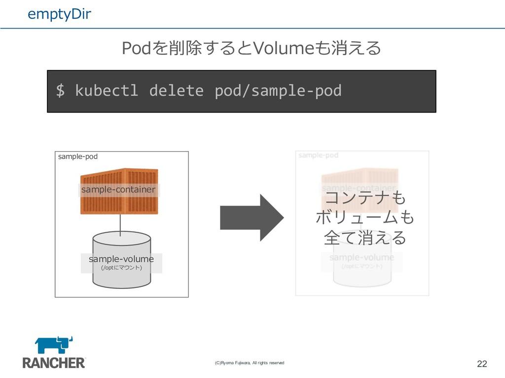 emptyDir Podを削除するとVolumeも消える 22 (C)Ryoma Fujiwa...