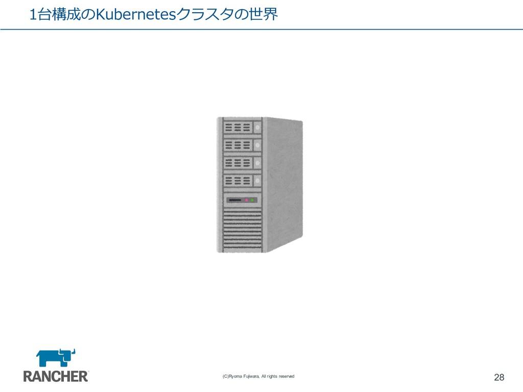 1台構成のKubernetesクラスタの世界 28 (C)Ryoma Fujiwara, Al...