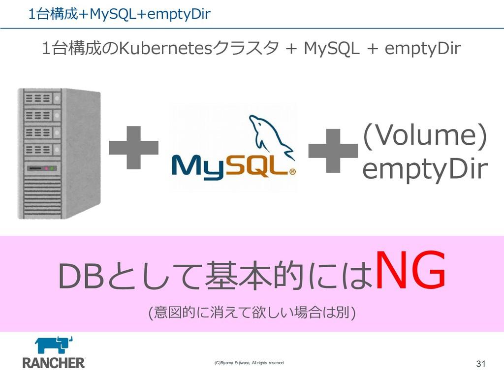 1台構成+MySQL+emptyDir 1台構成のKubernetesクラスタ + MySQL...