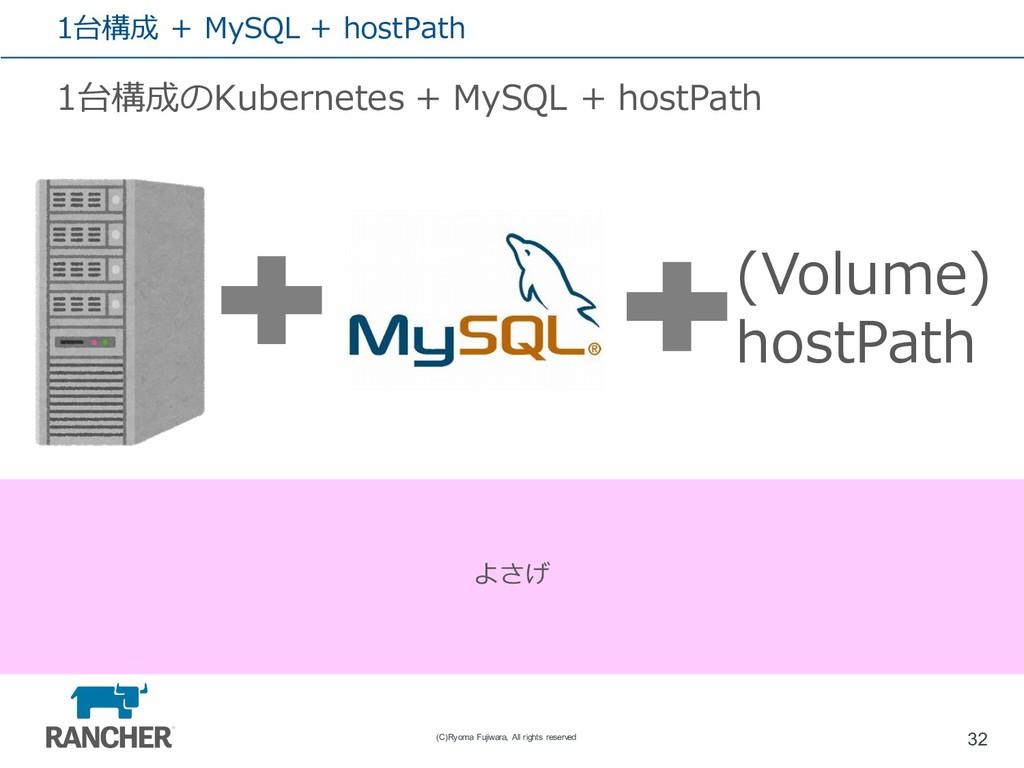 1台構成 + MySQL + hostPath 1台構成のKubernetes + MySQL...