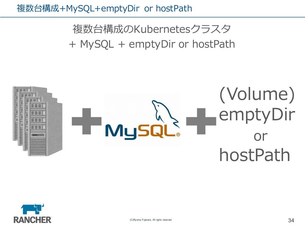 複数台構成+MySQL+emptyDir or hostPath 複数台構成のKubernet...