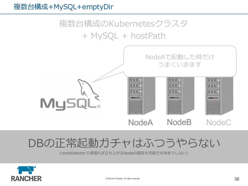 複数台構成+MySQL+emptyDir 複数台構成のKubernetesクラスタ + MyS...