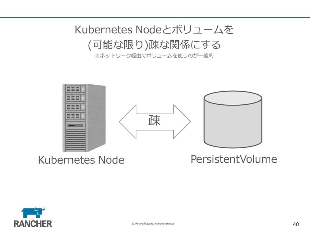 Kubernetes Nodeとボリュームを (可能な限り)疎な関係にする ※ネットワーク経由...